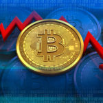 Bitcoin plunges below $10,000 first time in the last month and a half